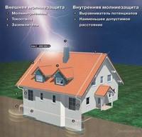 монтаж молниеприемника г.Саратов